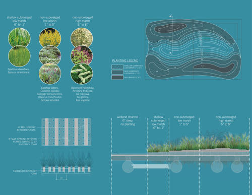008-2018-asla-research-award-of-honor-urban-aquatic-health-integrating-new-technologies-and-resiliency-into-floating-wetlands-by-ayers-saint-gross