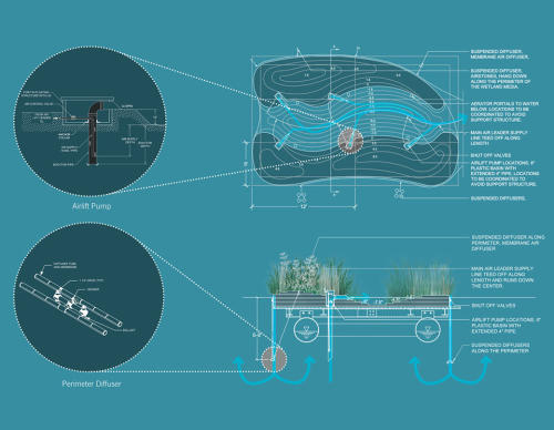 009-2018-asla-research-award-of-honor-urban-aquatic-health-integrating-new-technologies-and-resiliency-into-floating-wetlands-by-ayers-saint-gross